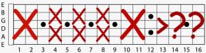 fret-board-numbers